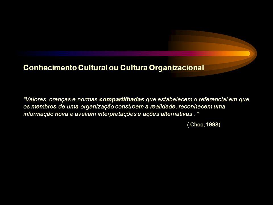 Conhecimento Cultural ou Cultura Organizacional