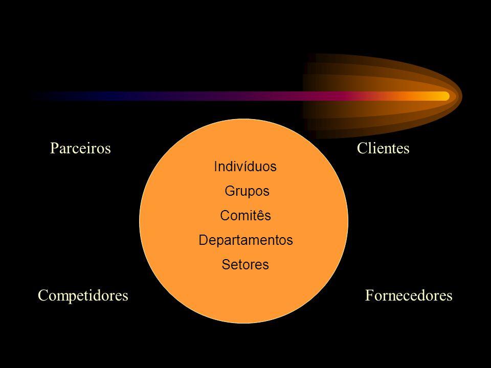 Parceiros Clientes Competidores Fornecedores Indivíduos Grupos Comitês