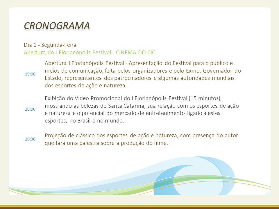CRONOGRAMA Dia 1 - Segunda-Feira Abertura do I Florianópolis Festival - CINEMA DO CIC.