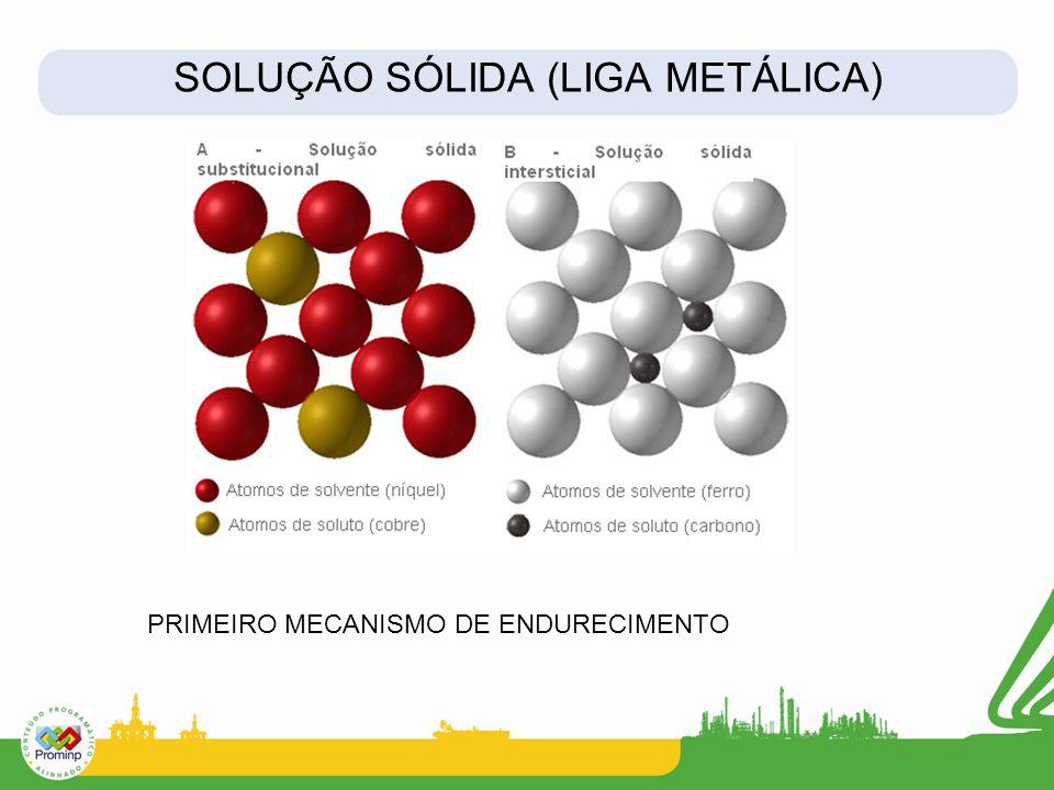 SOLUÇÃO SÓLIDA (LIGA METÁLICA)