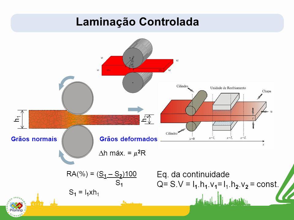 Laminação Controlada Eq. da continuidade