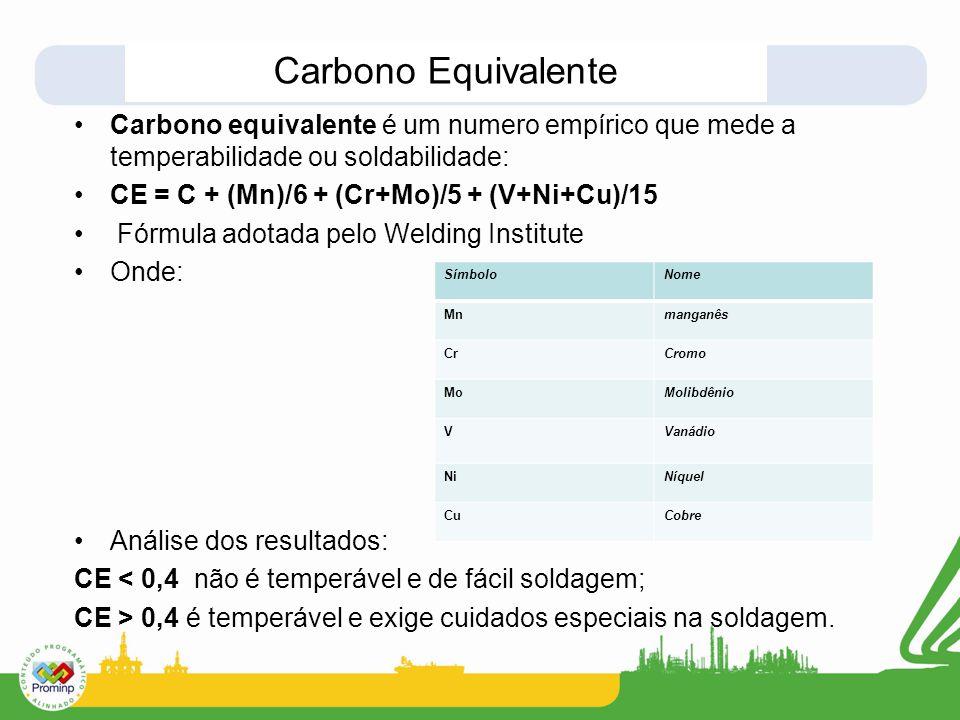Carbono Equivalente Carbono equivalente é um numero empírico que mede a temperabilidade ou soldabilidade: