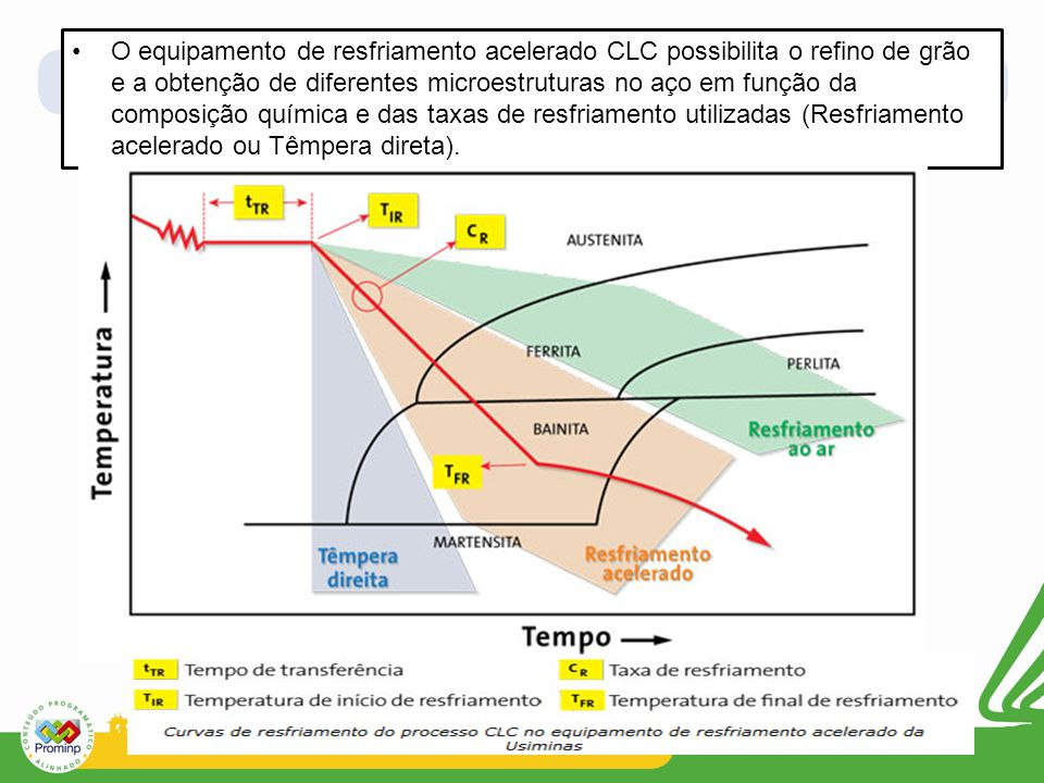 O equipamento de resfriamento acelerado CLC possibilita o refino de grão e a obtenção de diferentes microestruturas no aço em função da composição química e das taxas de resfriamento utilizadas (Resfriamento acelerado ou Têmpera direta).