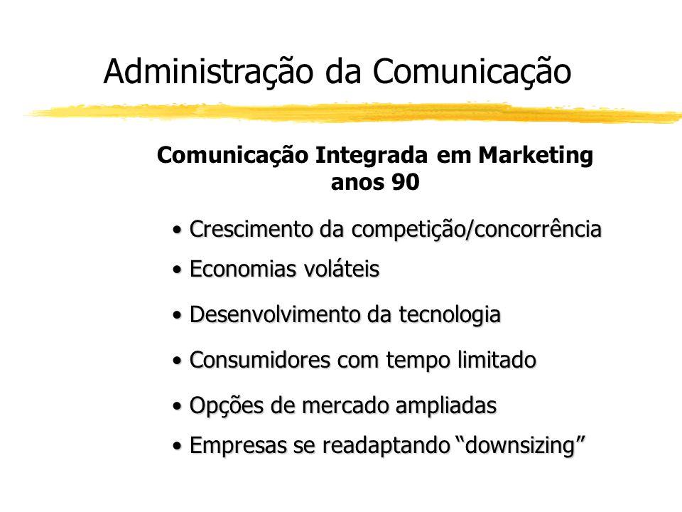 Comunicação Integrada em Marketing anos 90