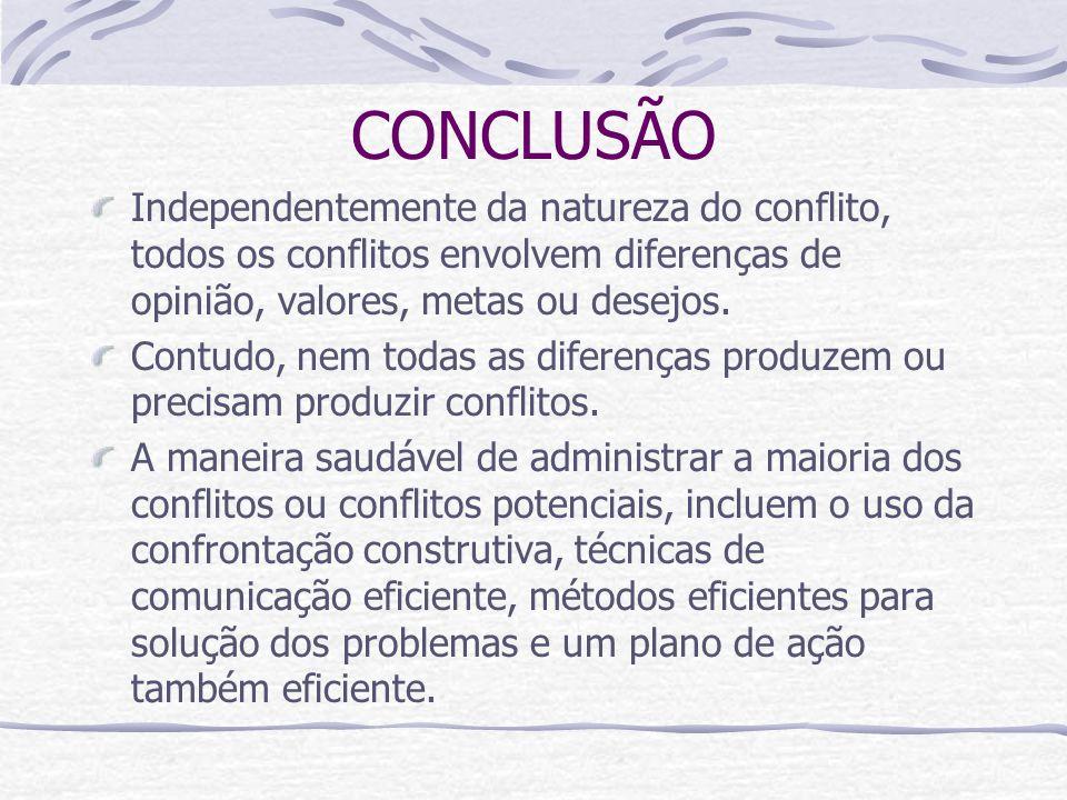 CONCLUSÃO Independentemente da natureza do conflito, todos os conflitos envolvem diferenças de opinião, valores, metas ou desejos.