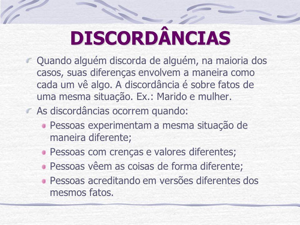 DISCORDÂNCIAS