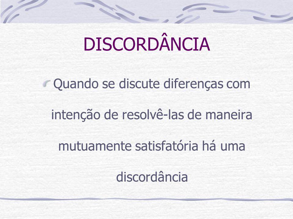 DISCORDÂNCIA Quando se discute diferenças com intenção de resolvê-las de maneira mutuamente satisfatória há uma discordância.