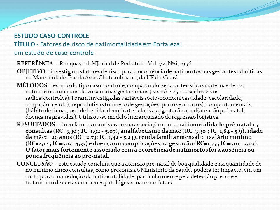 ESTUDO CASO-CONTROLE TÍTULO - Fatores de risco de natimortalidade em Fortaleza: um estudo de caso-controle