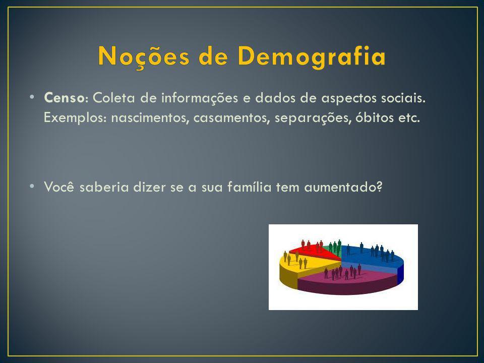 Noções de Demografia Censo: Coleta de informações e dados de aspectos sociais. Exemplos: nascimentos, casamentos, separações, óbitos etc.
