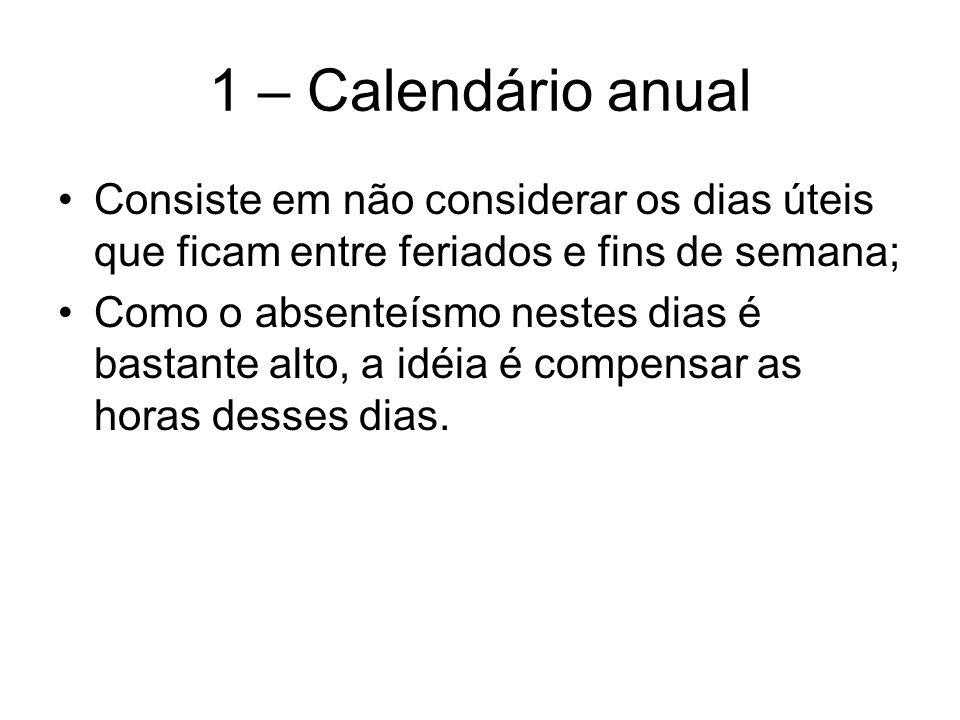 1 – Calendário anual Consiste em não considerar os dias úteis que ficam entre feriados e fins de semana;