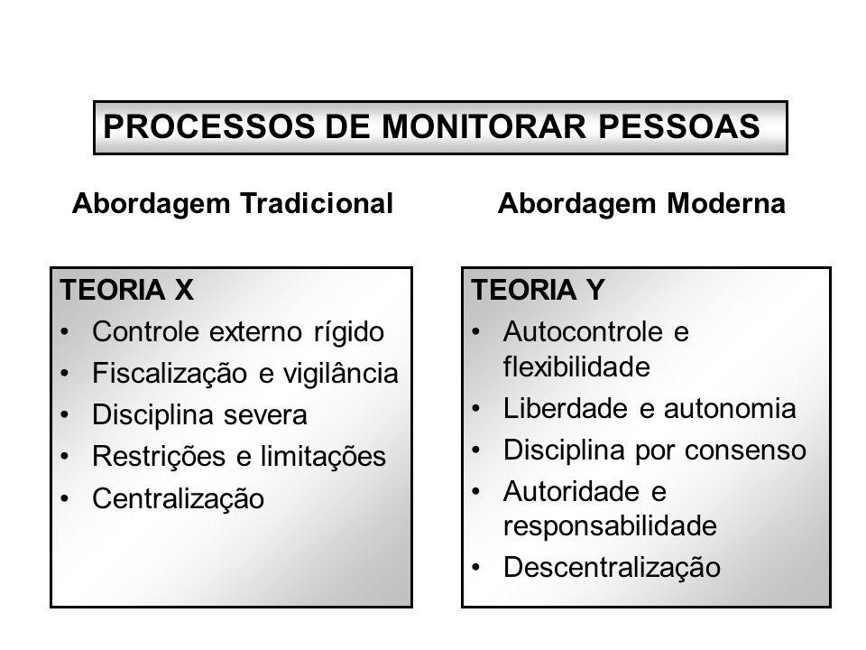 Abordagem Tradicional Abordagem Moderna