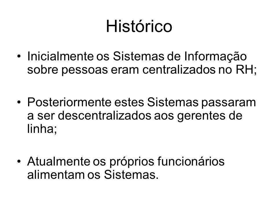 Histórico Inicialmente os Sistemas de Informação sobre pessoas eram centralizados no RH;