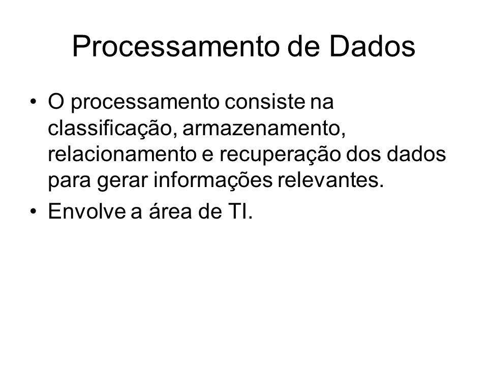 Processamento de Dados