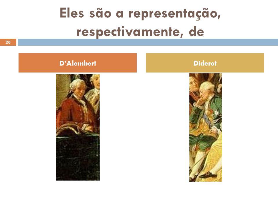 Eles são a representação, respectivamente, de