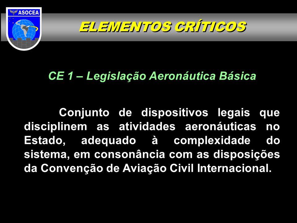 CE 1 – Legislação Aeronáutica Básica