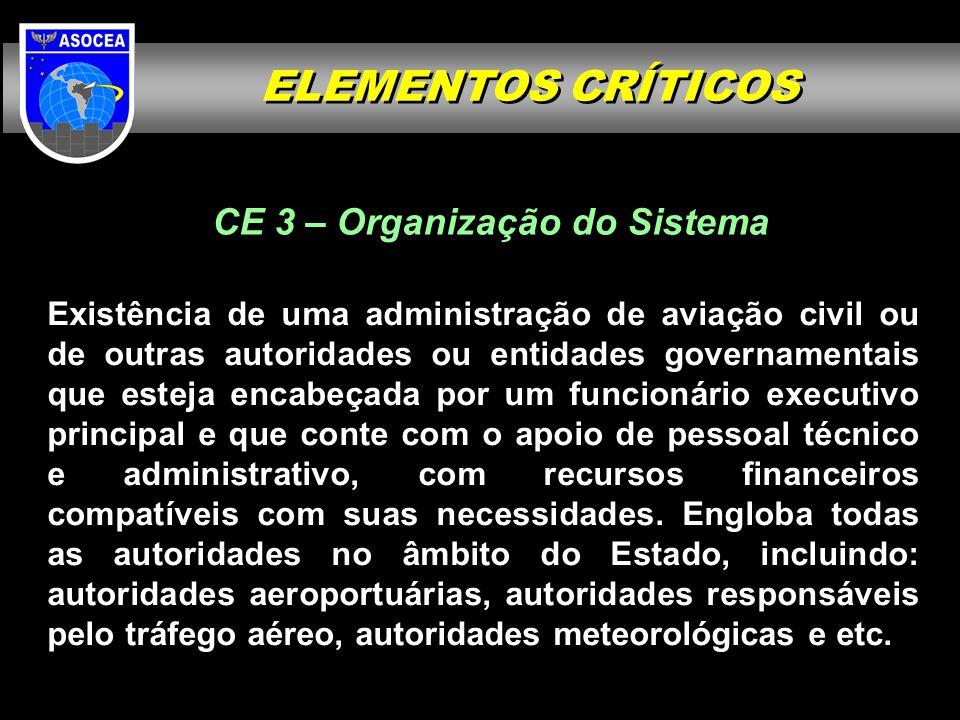 CE 3 – Organização do Sistema
