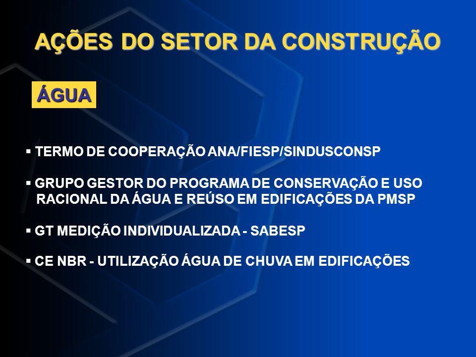 AÇÕES DO SETOR DA CONSTRUÇÃO