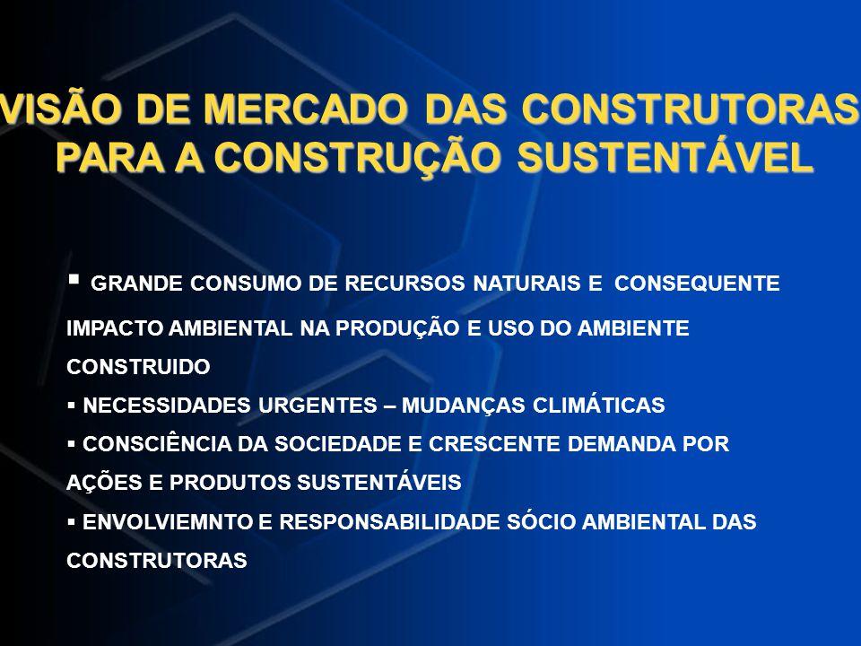 VISÃO DE MERCADO DAS CONSTRUTORAS PARA A CONSTRUÇÃO SUSTENTÁVEL