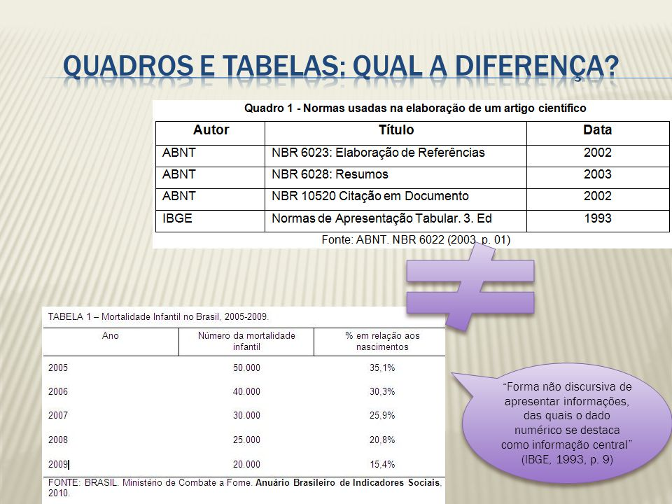 Quadros e tabelas: qual a diferença