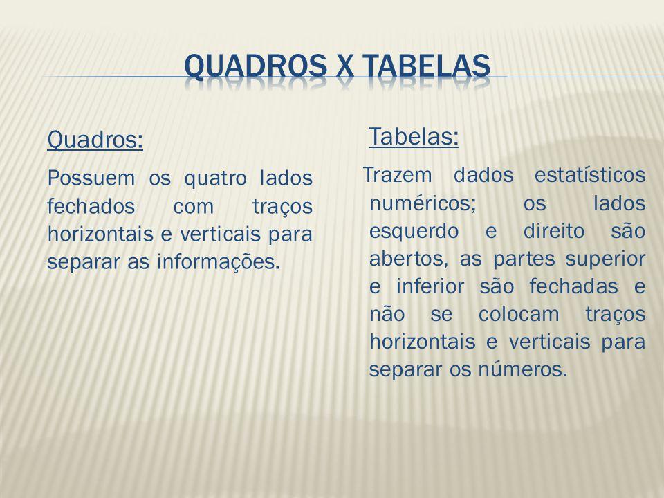 QUADROS X TABELAS Tabelas: Quadros: