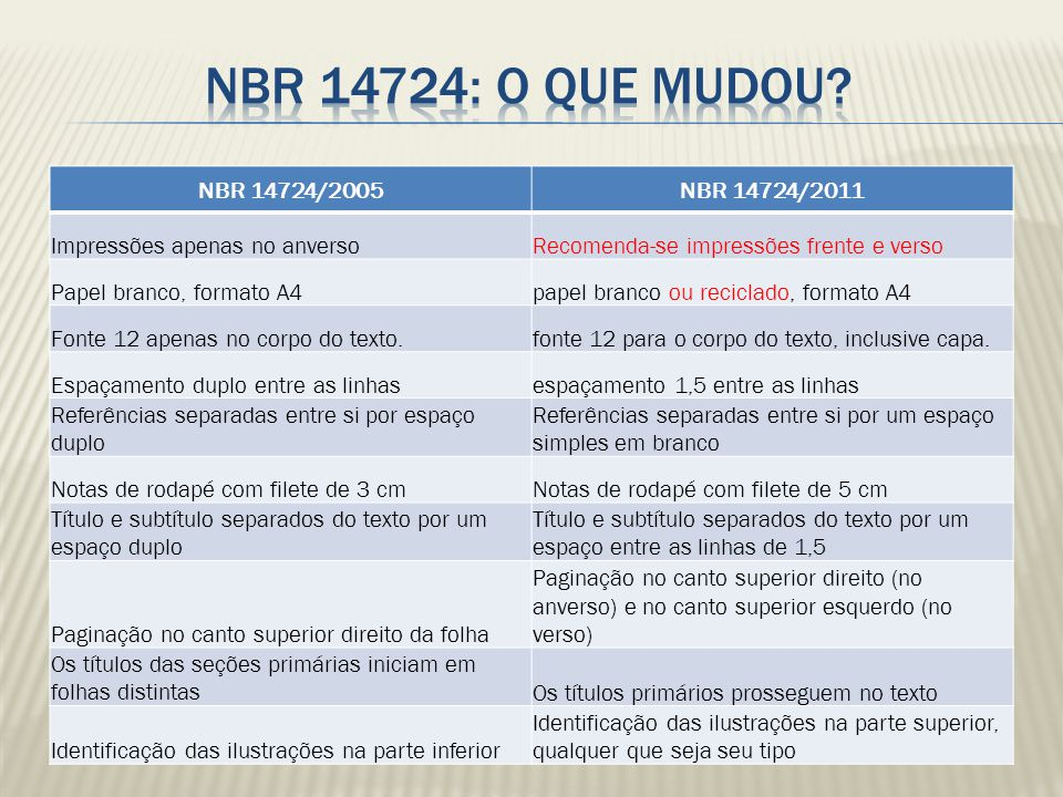 NBR 14724: o que mudou NBR 14724/2005 NBR 14724/2011