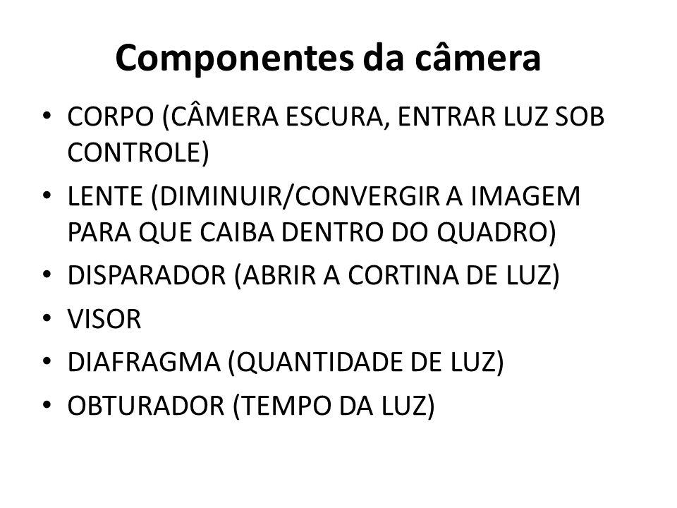 Componentes da câmera CORPO (CÂMERA ESCURA, ENTRAR LUZ SOB CONTROLE)