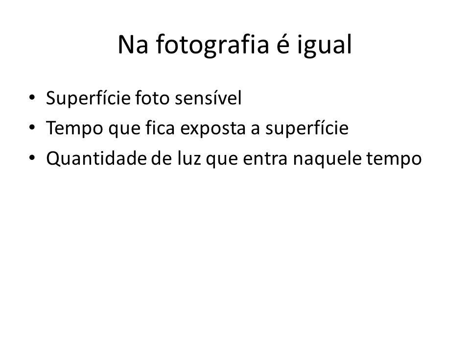 Na fotografia é igual Superfície foto sensível