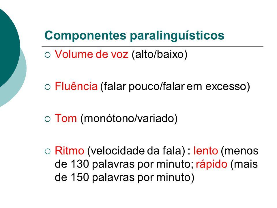 Componentes paralinguísticos