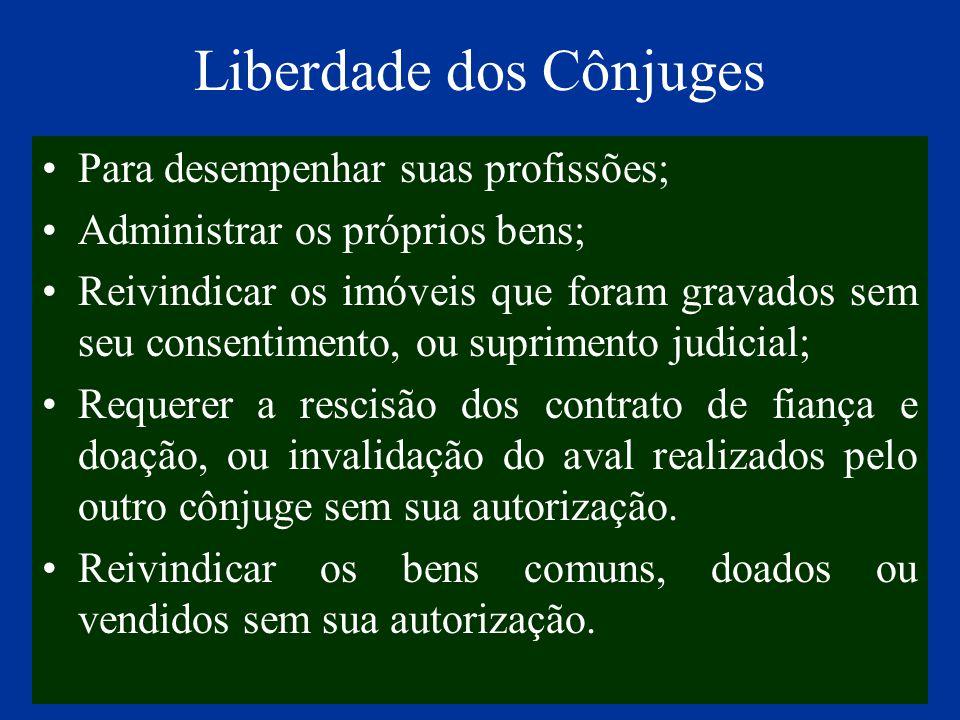 Liberdade dos Cônjuges
