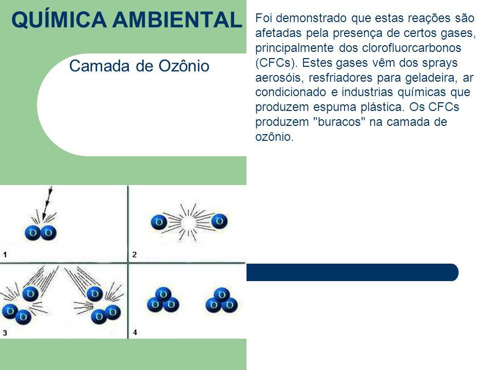 QUÍMICA AMBIENTAL Camada de Ozônio