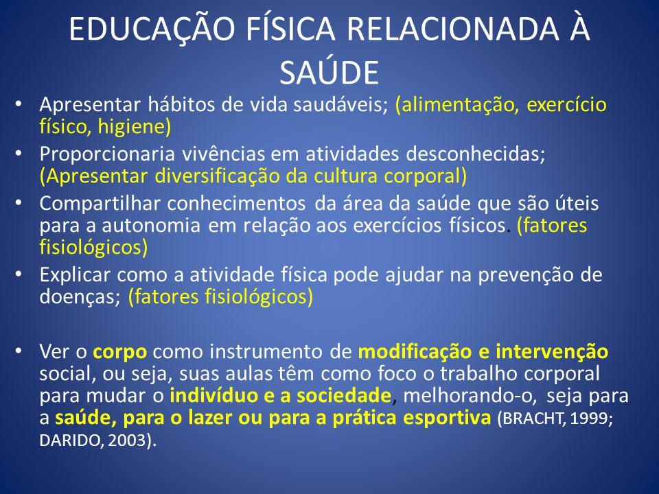 EDUCAÇÃO FÍSICA RELACIONADA À SAÚDE