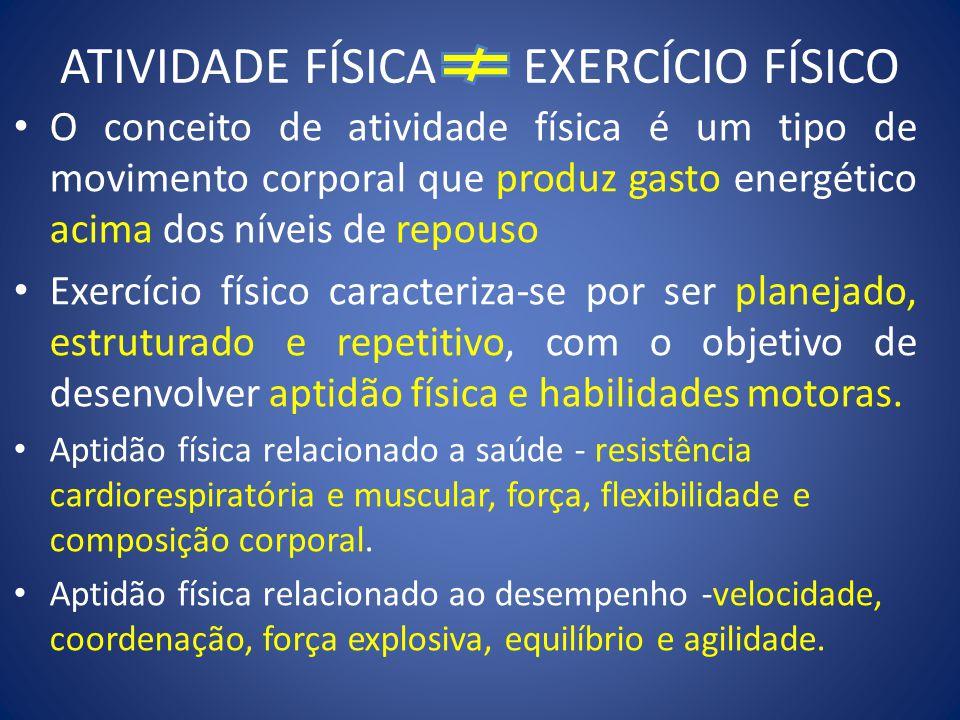 ATIVIDADE FÍSICA EXERCÍCIO FÍSICO