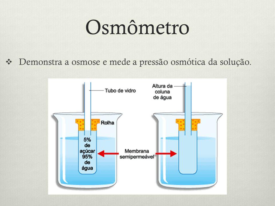 Osmômetro Demonstra a osmose e mede a pressão osmótica da solução.