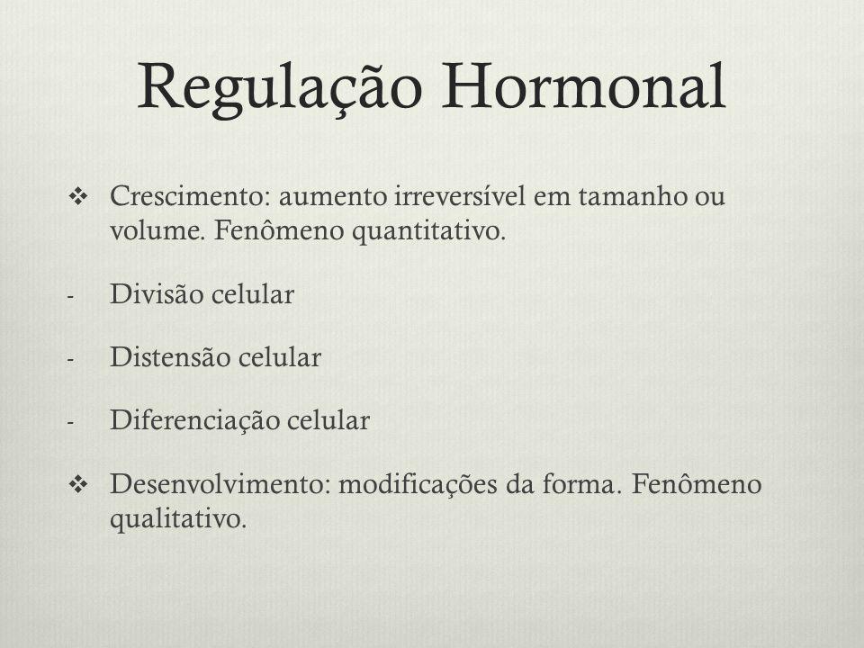 Regulação Hormonal Crescimento: aumento irreversível em tamanho ou volume. Fenômeno quantitativo. Divisão celular.