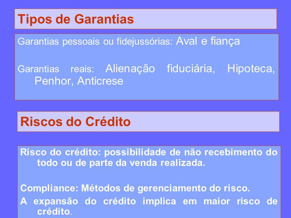 Tipos de Garantias Riscos do Crédito
