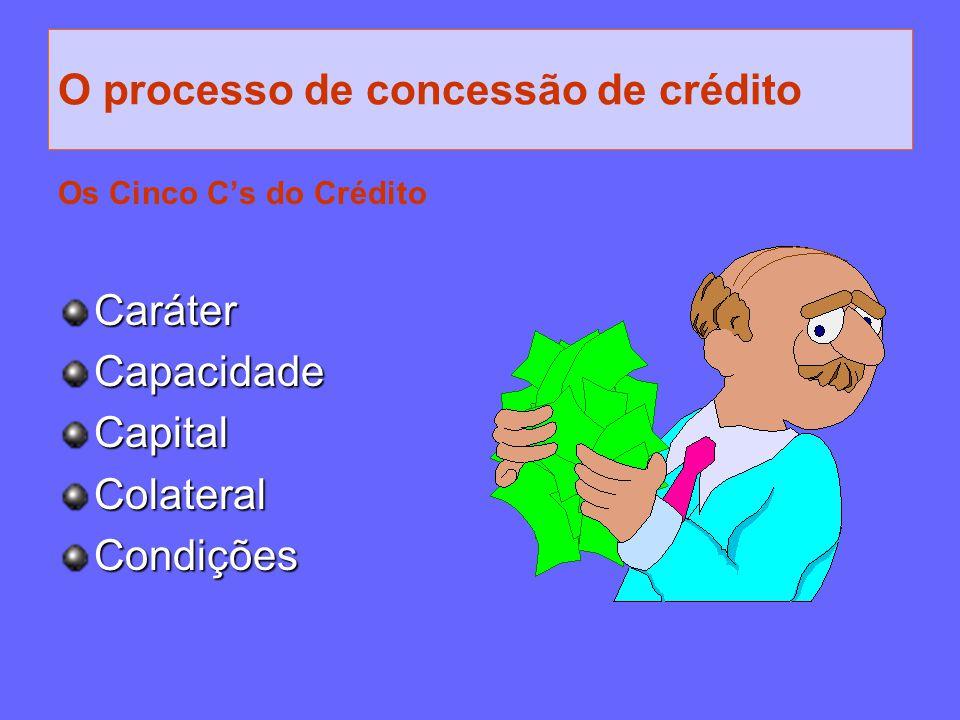 O processo de concessão de crédito