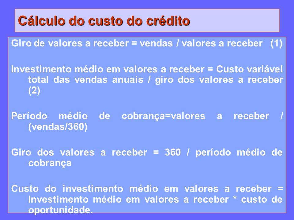 Cálculo do custo do crédito
