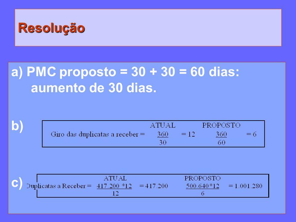 Resolução a) PMC proposto = 30 + 30 = 60 dias: aumento de 30 dias. b) c)