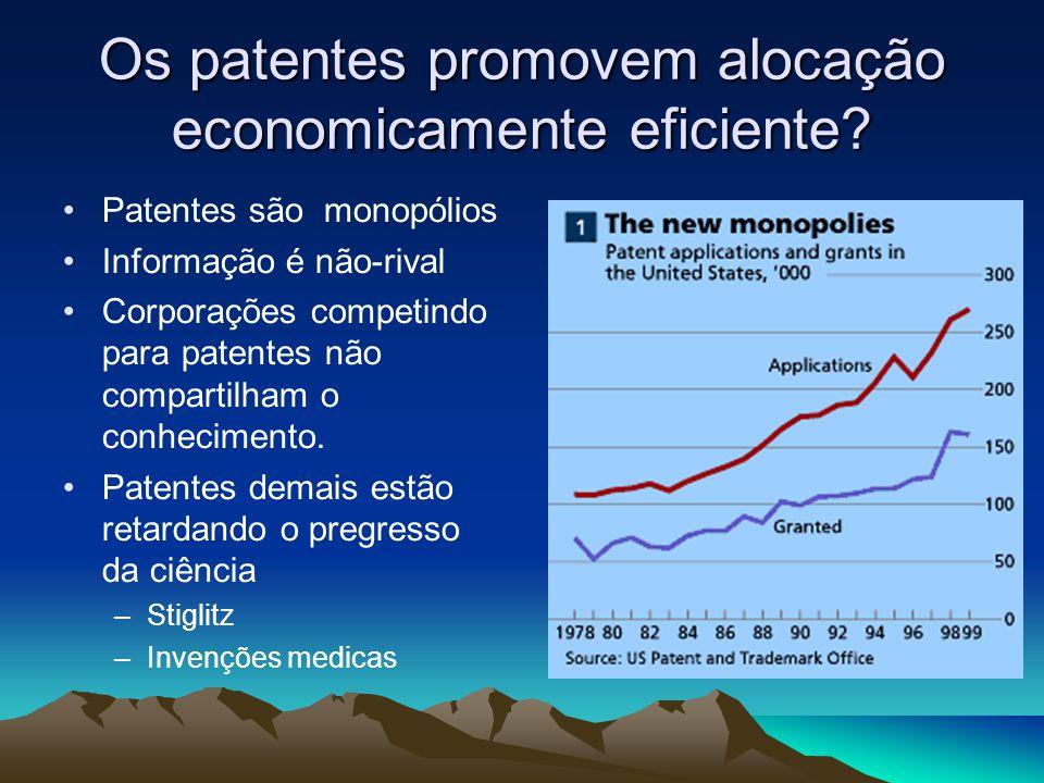 Os patentes promovem alocação economicamente eficiente