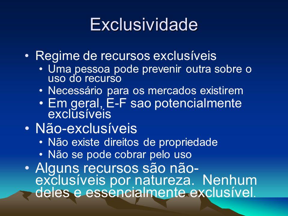 Exclusividade Não-exclusíveis