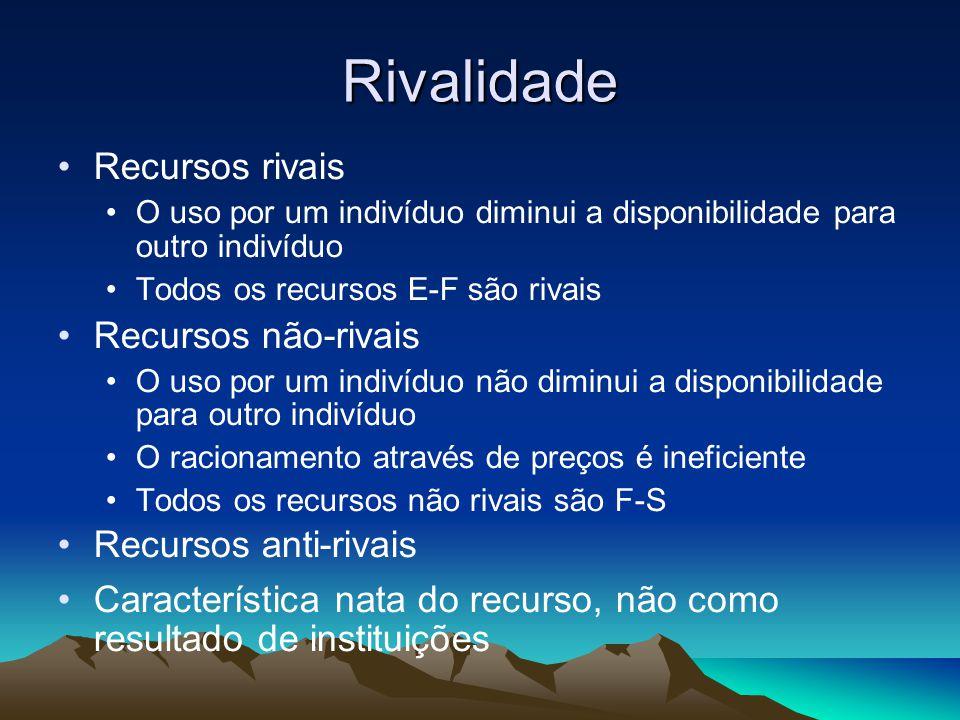 Rivalidade Recursos rivais Recursos não-rivais Recursos anti-rivais