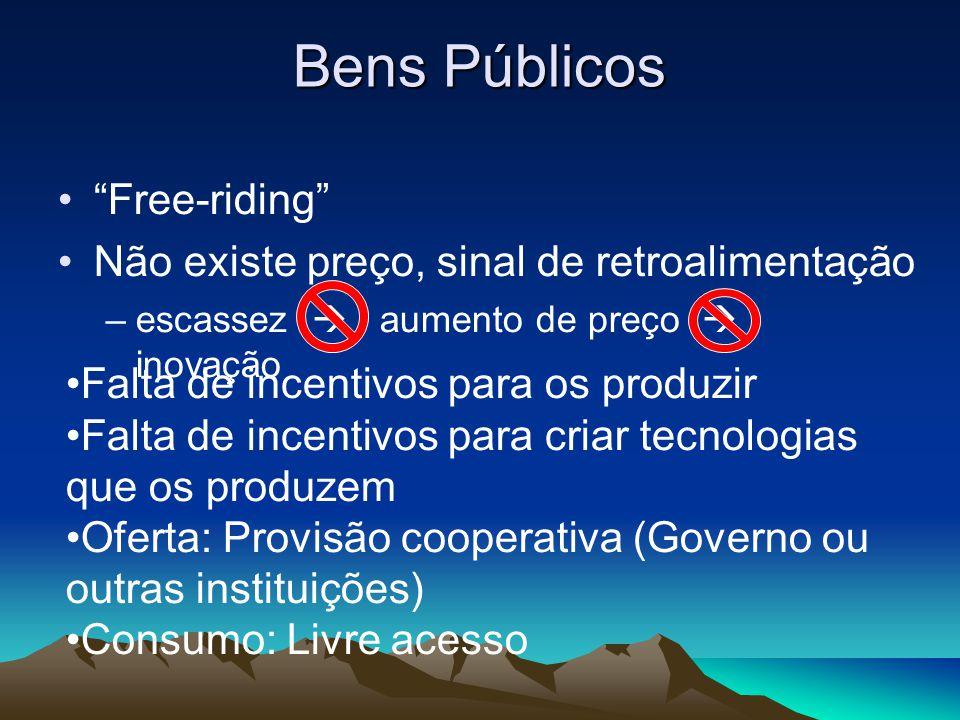 Bens Públicos Free-riding