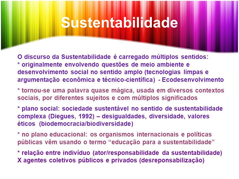Sustentabilidade O discurso da Sustentabilidade é carregado múltiplos sentidos: