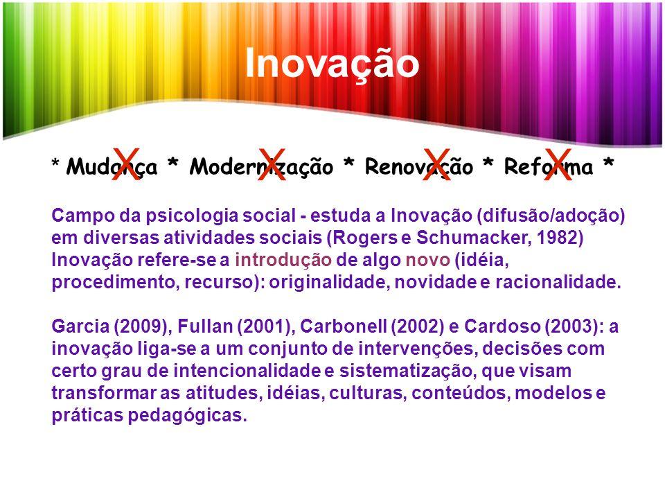 X X X X Inovação * Mudança * Modernização * Renovação * Reforma *