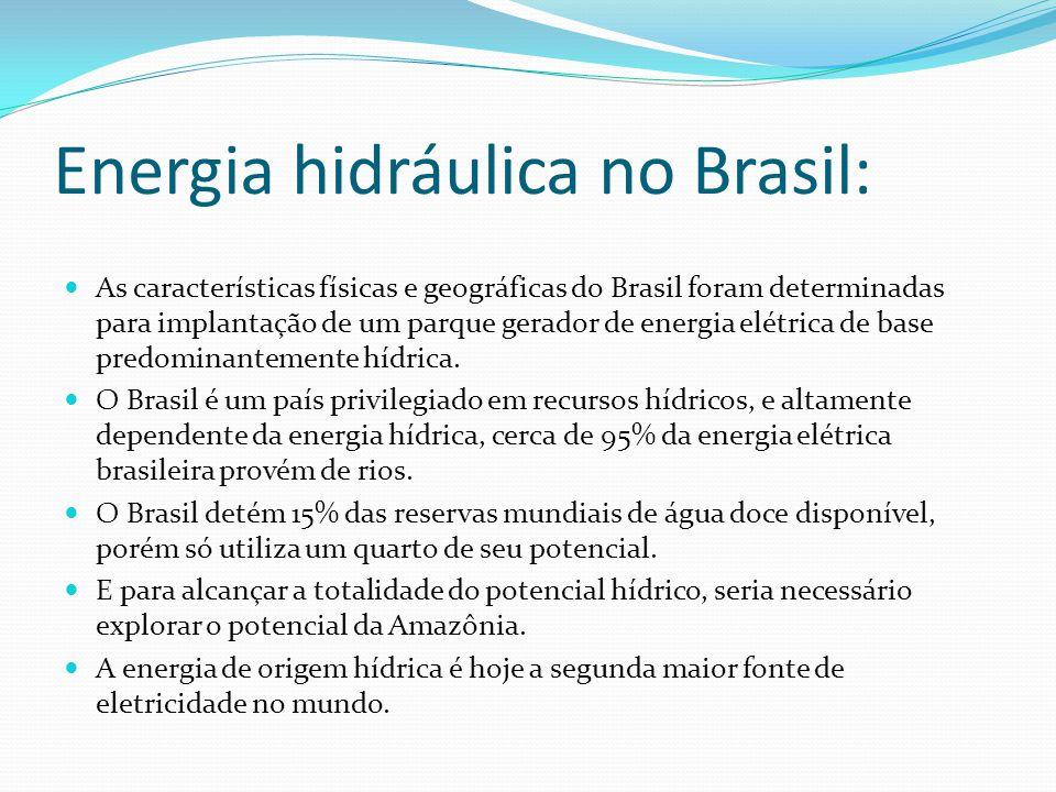 Energia hidráulica no Brasil: