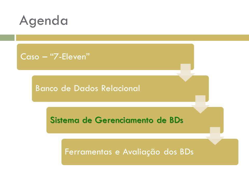 Agenda Caso – 7-Eleven Banco de Dados Relacional