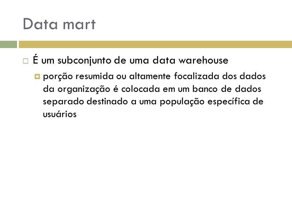Data mart É um subconjunto de uma data warehouse