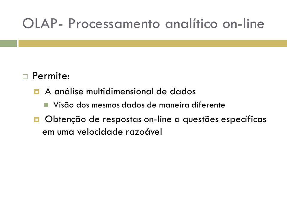 OLAP- Processamento analítico on-line