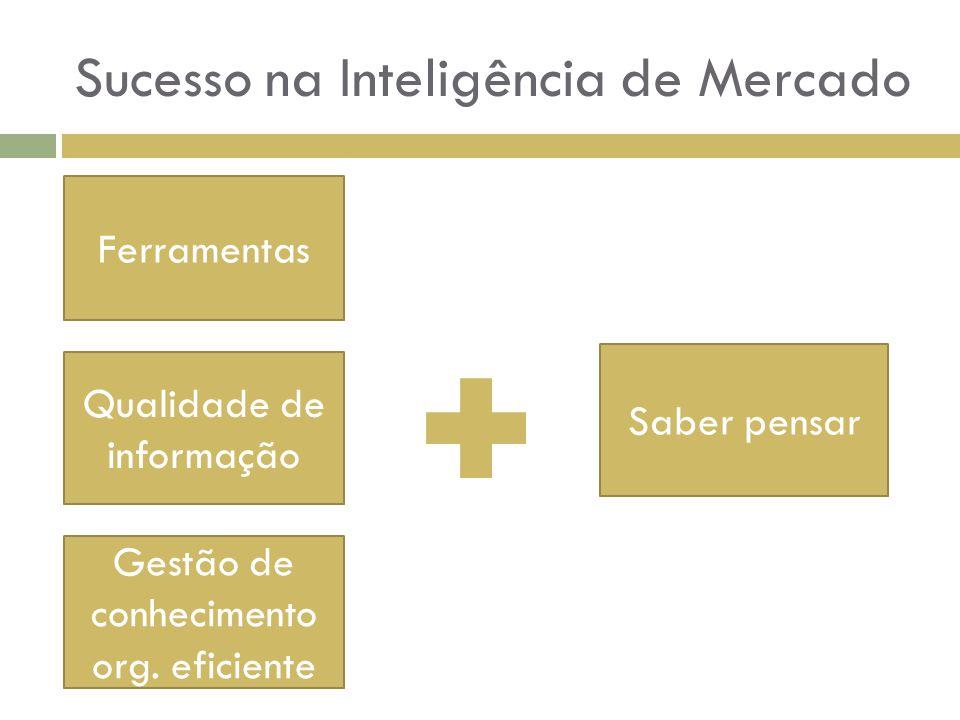 Sucesso na Inteligência de Mercado