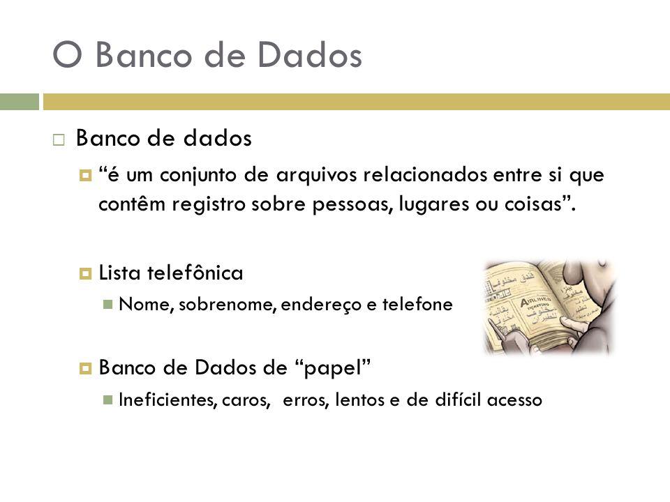O Banco de Dados Banco de dados